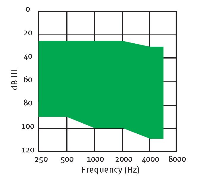 Resound MA2T80-V