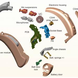 Parts Diagram – Mod 70 80